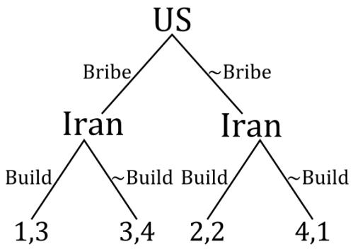 b4bgame
